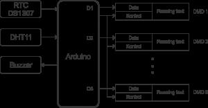 Running Text Anti Flicker Improved Dmd Dengan Arduino