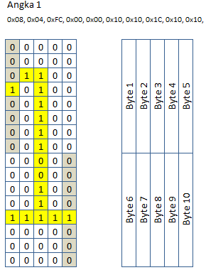 Konversi font dmd ke gfx (c font vertikal ke horizontal