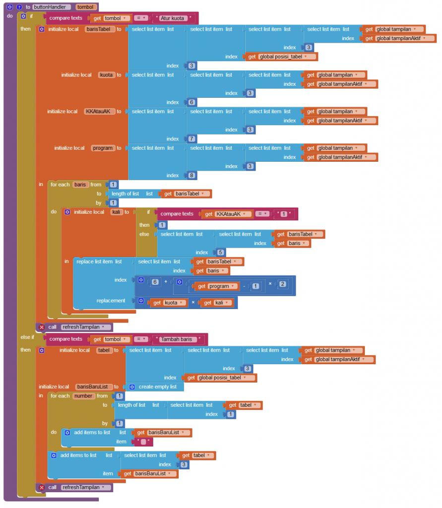 Perancangan mesin-otomatis dan instrument – Katalog koding spesial